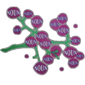 noun cluster