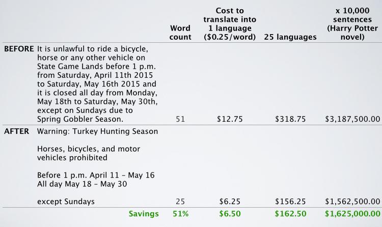 Larry-Kunz-winning-revision-spreadsheet