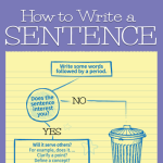 How to Write a Sentence