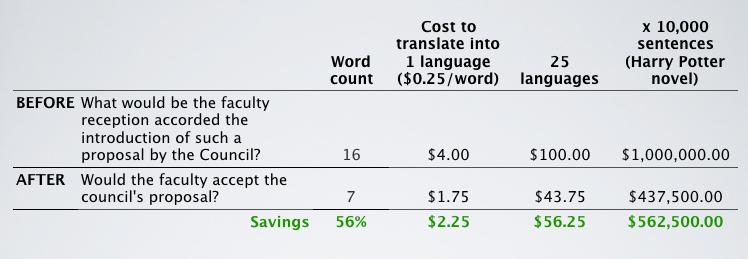 tight-writing-example-math